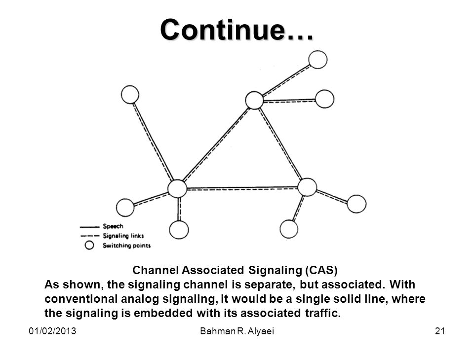 Channel Associated Signaling (CAS)