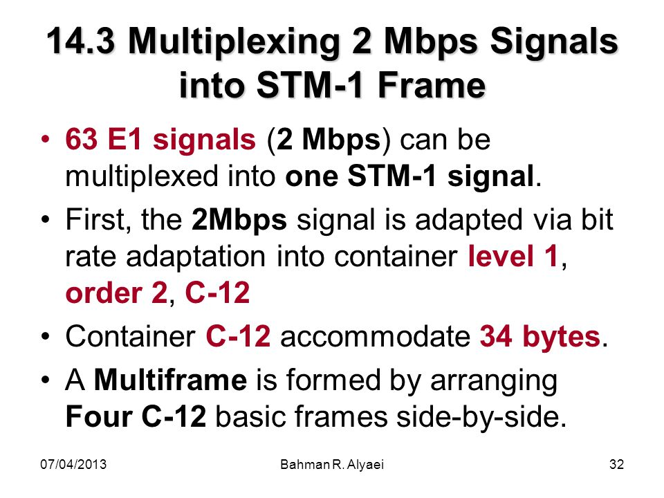 14.3 Multiplexing 2 Mbps Signals into STM-1 Frame