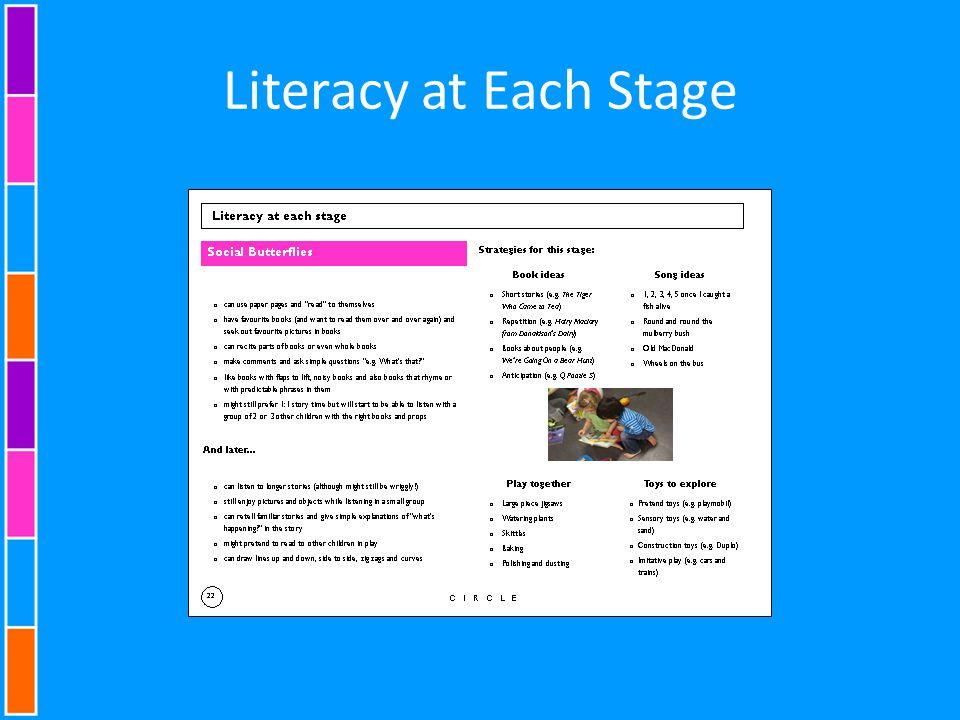 Literacy at Each Stage Presenter B