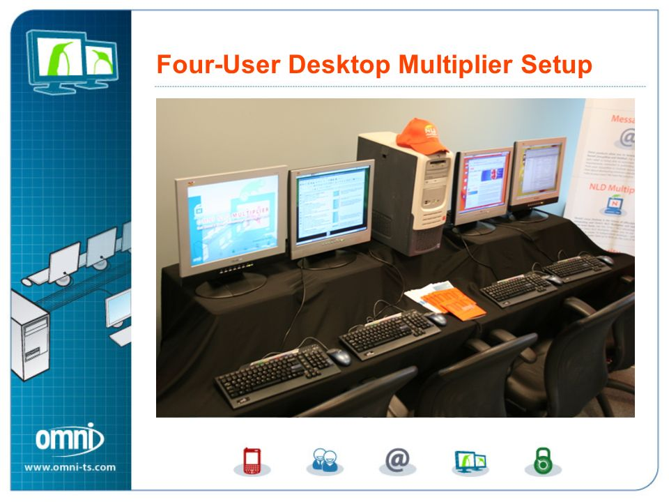 Four-User Desktop Multiplier Setup