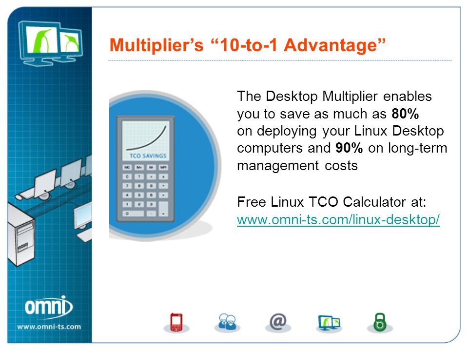 Desktop Multiplier's 10-to-1 Advantage