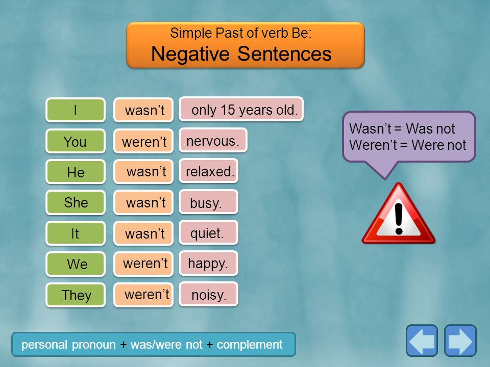 Negative Sentences Simple Past of verb Be: I wasn't only 15 years old.
