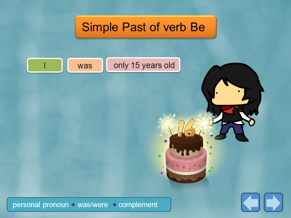 Simple Past of verb Be I was only 15 years old