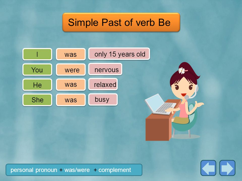 Simple Past of verb Be I was only 15 years old You were nervous He was