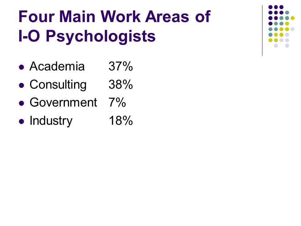 Four Main Work Areas of I-O Psychologists