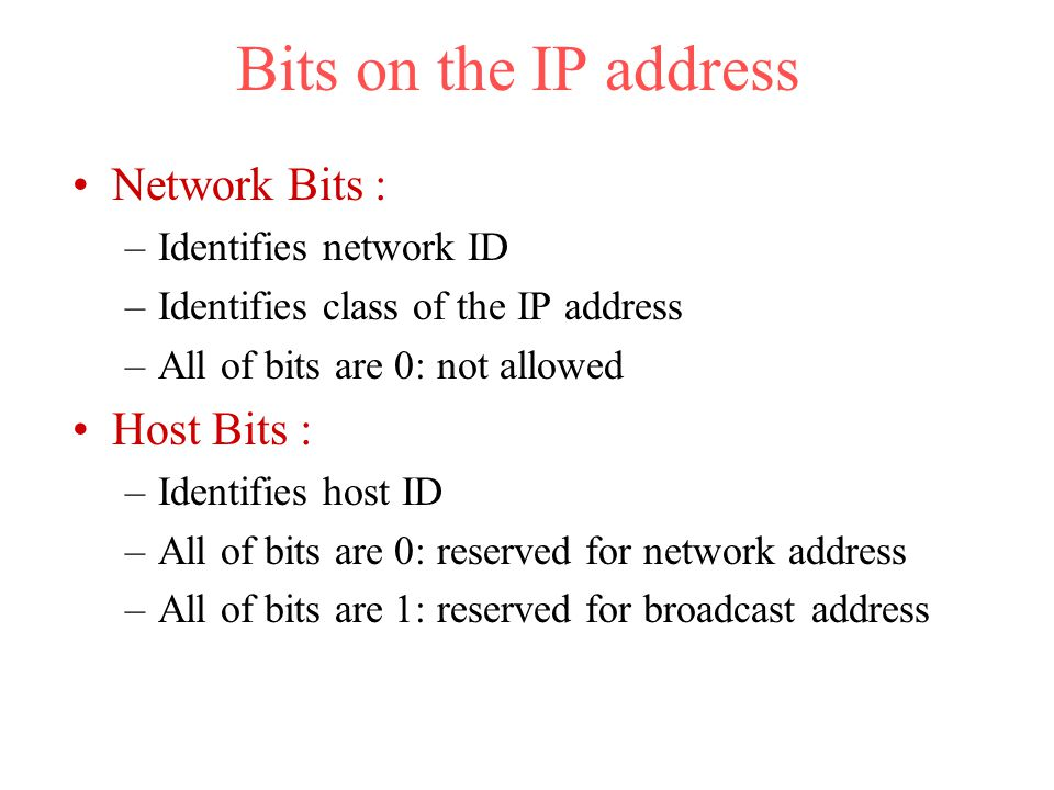 Bits on the IP address Network Bits : Host Bits :