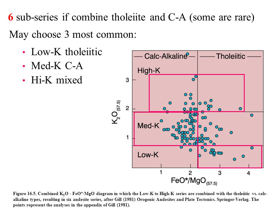 6 sub-series if combine tholeiite and C-A (some are rare)