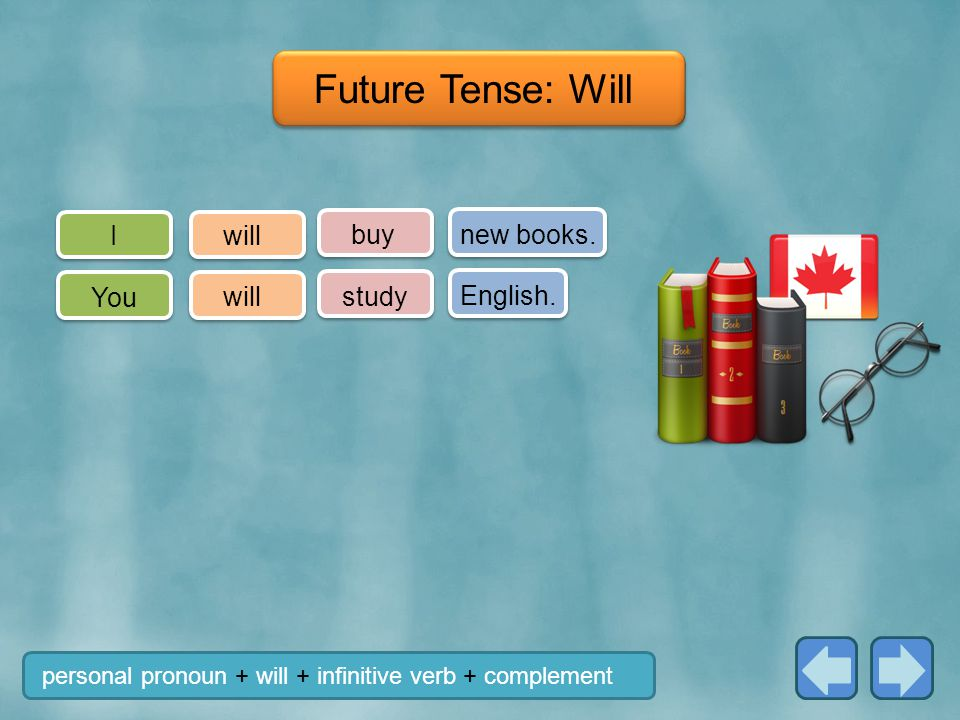 Future Tense: Will I will buy new books. You will study English.