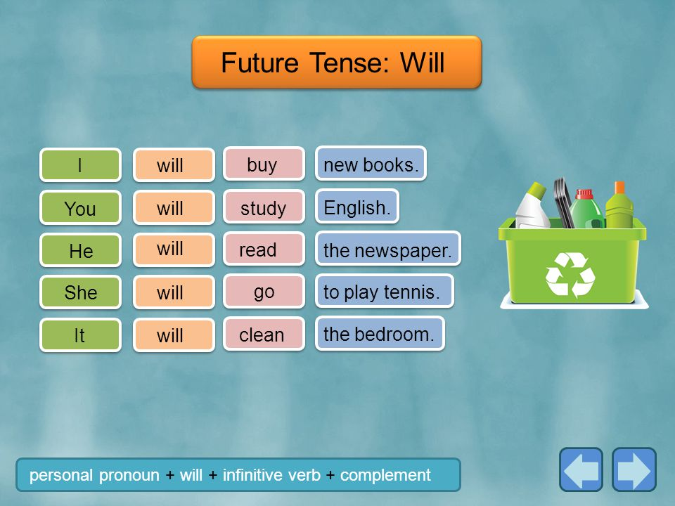 Future Tense: Will I will buy new books. You will study English. He
