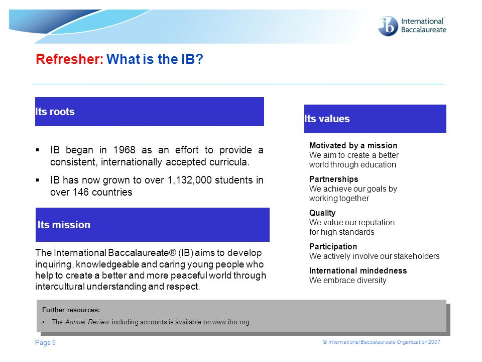 Refresher: What is the IB