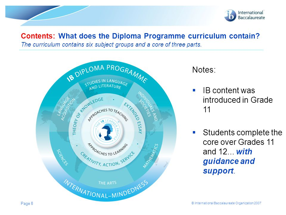IB content was introduced in Grade 11