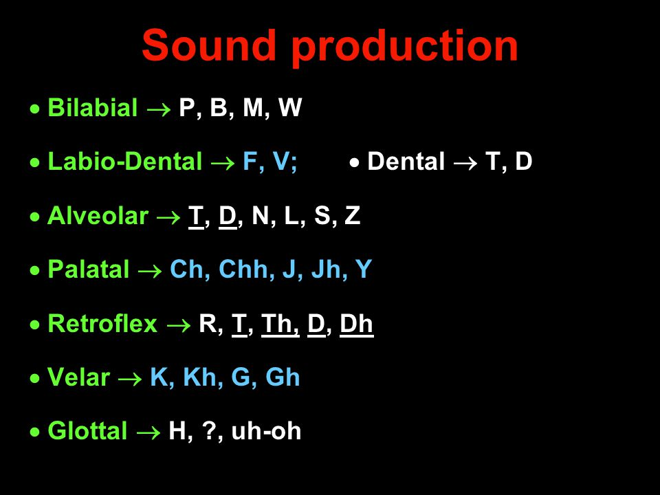 Sound production  Bilabial  P, B, M, W