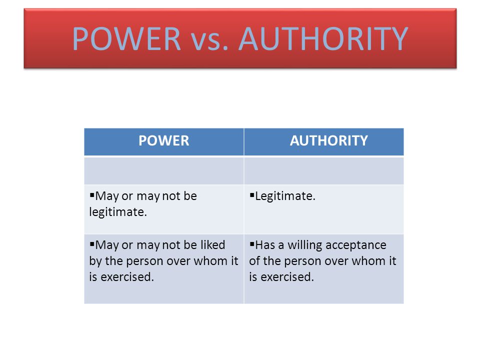 POWER vs. AUTHORITY May or may not be legitimate. Legitimate.