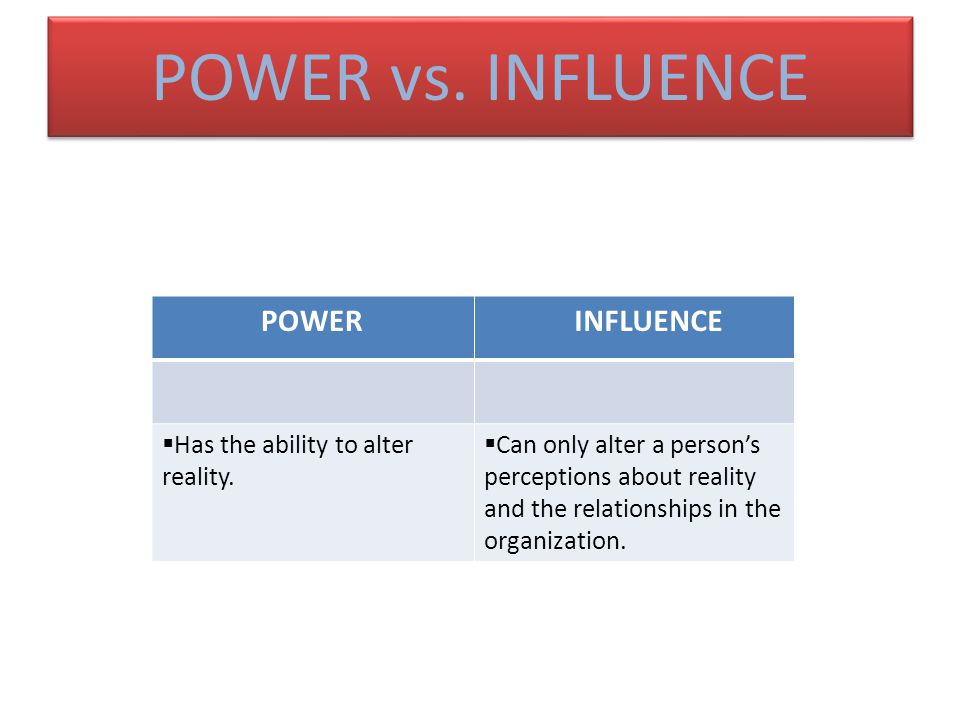 POWER vs. INFLUENCE Has the ability to alter reality.