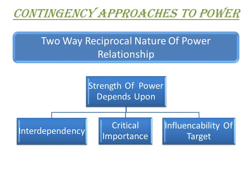 CONTINGENCY APPROACHES TO POWER