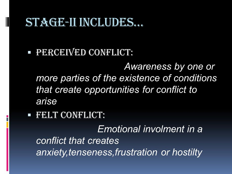 Stage-II Includes… Perceived Conflict: