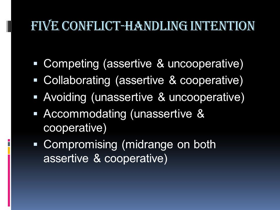Five conflict-handling Intention