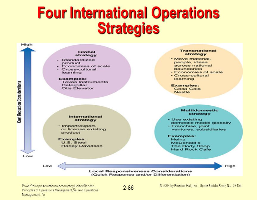 capacity management and international operations management commerce essay Operations management is an area of management concerned with designing and controlling the process of production and redesigning business operations in the production of goods or services.