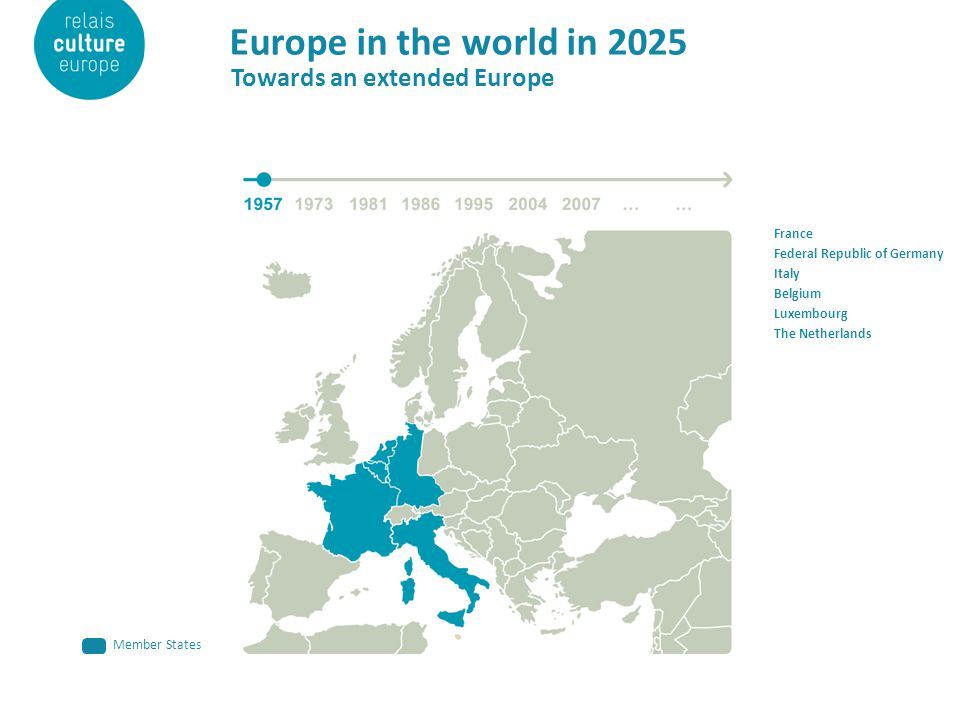 Europe in the world in 2025 Towards an extended Europe France