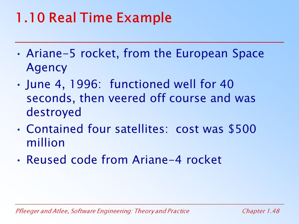 1.10 Real Time Example Ariane-5 rocket, from the European Space Agency