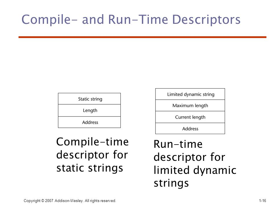 Compile- and Run-Time Descriptors