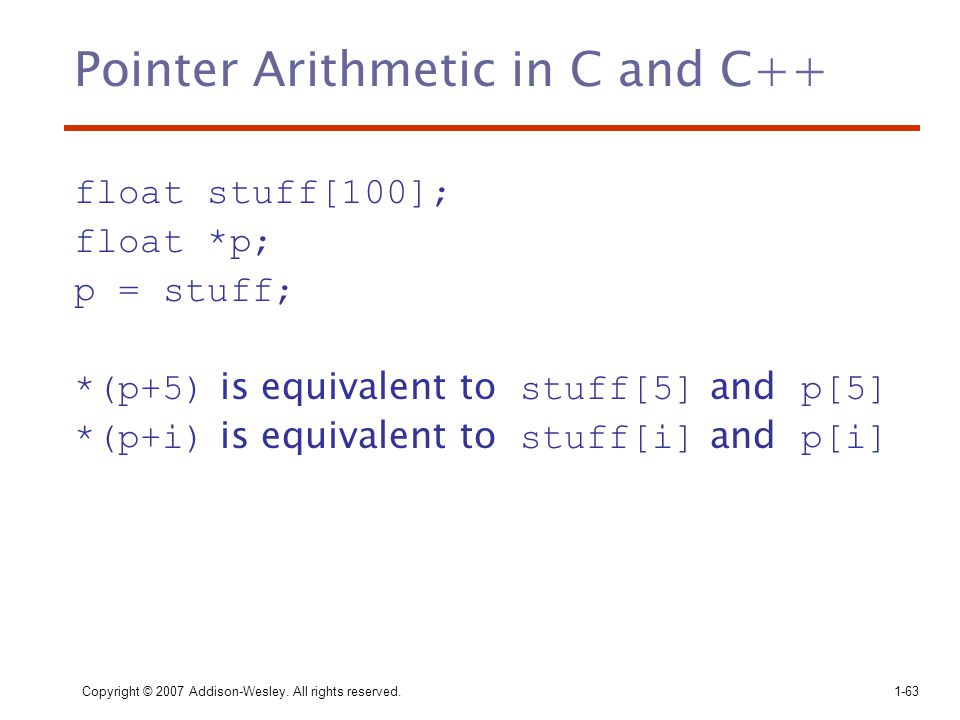 Pointer Arithmetic in C and C++