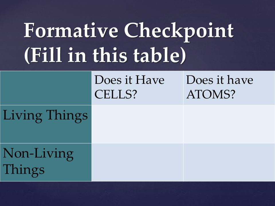 Formative Checkpoint (Fill in this table)