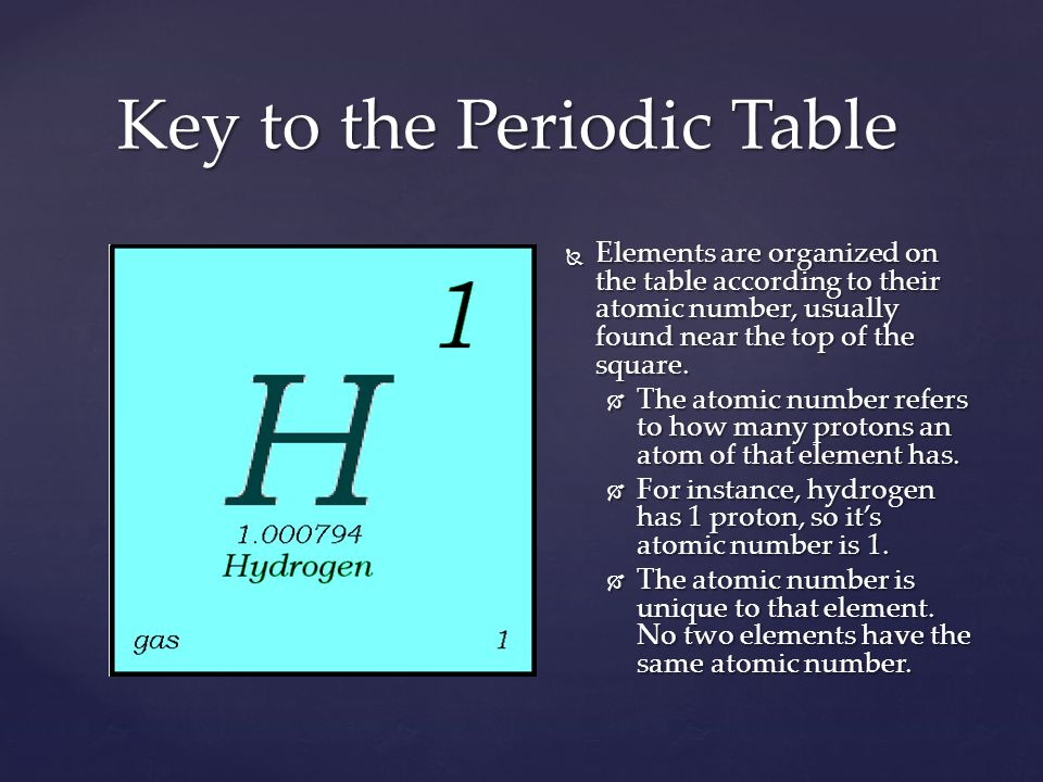 Key to the Periodic Table