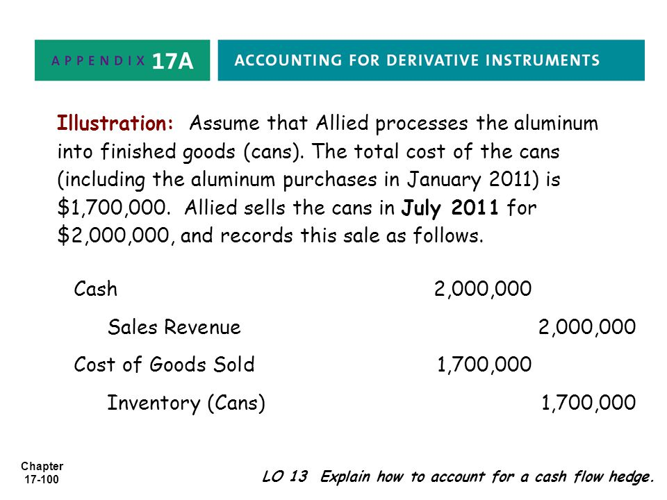 Illustration: Assume that Allied processes the aluminum into finished goods (cans). The total cost of the cans (including the aluminum purchases in January 2011) is $1,700,000. Allied sells the cans in July 2011 for $2,000,000, and records this sale as follows.