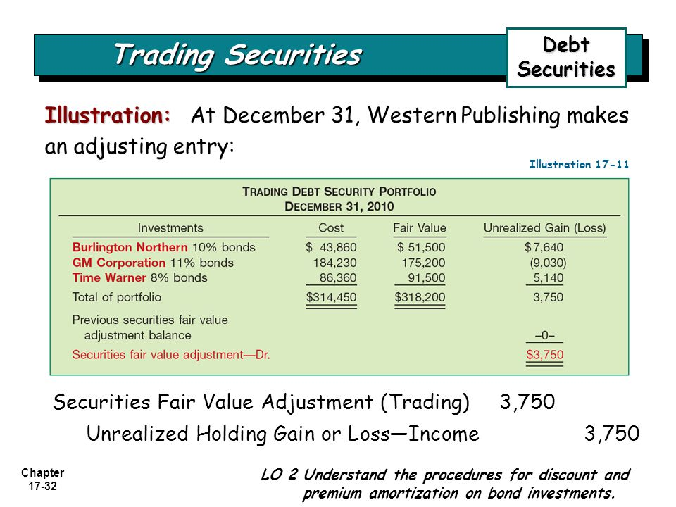 Debt Securities Trading Securities. Illustration: At December 31, Western Publishing makes an adjusting entry: