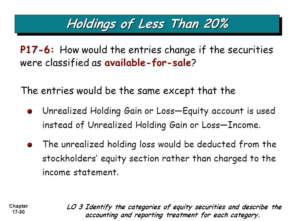 Holdings of Less Than 20% P17-6: How would the entries change if the securities were classified as available-for-sale
