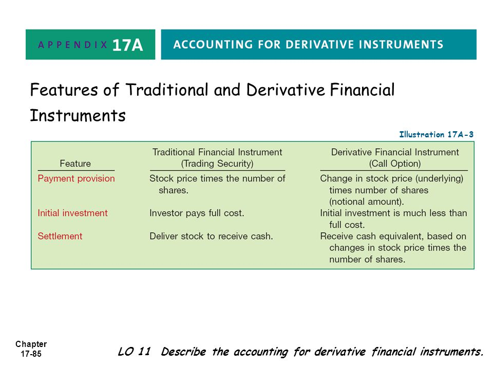 Features of Traditional and Derivative Financial Instruments