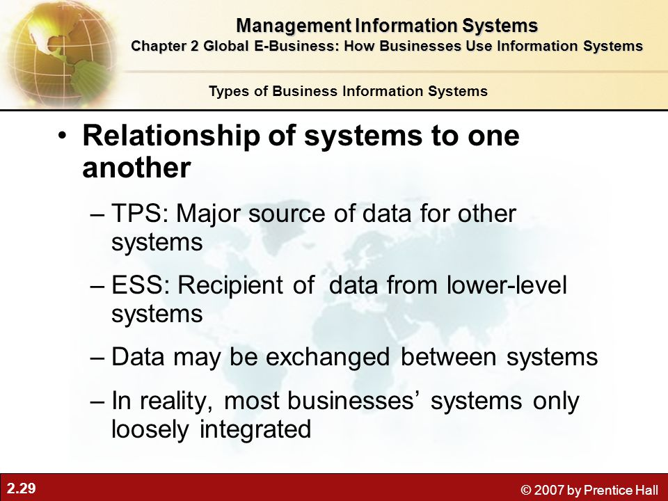 Relationship of systems to one another
