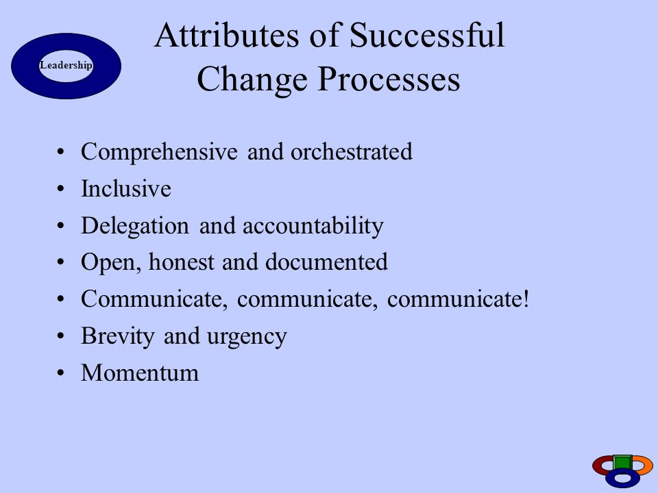 Attributes of Successful Change Processes