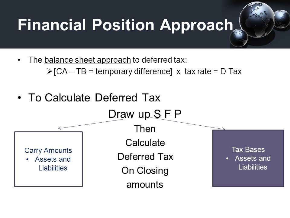 Financial Position Approach