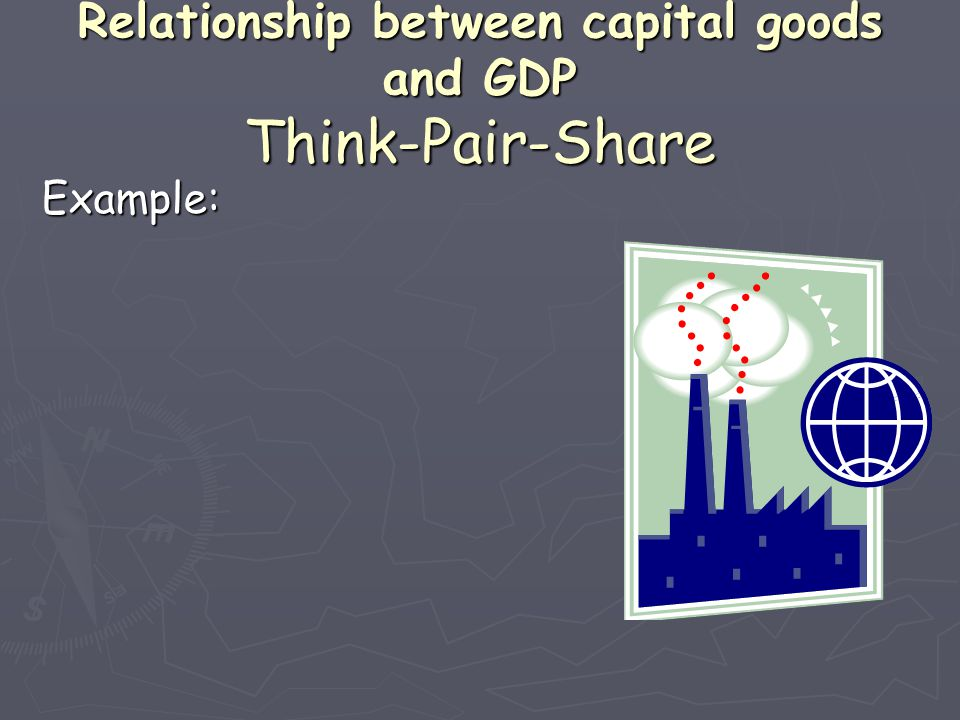 Relationship between capital goods and GDP Think-Pair-Share