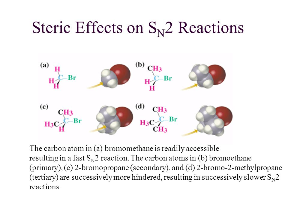 Steric Effects on SN2 Reactions