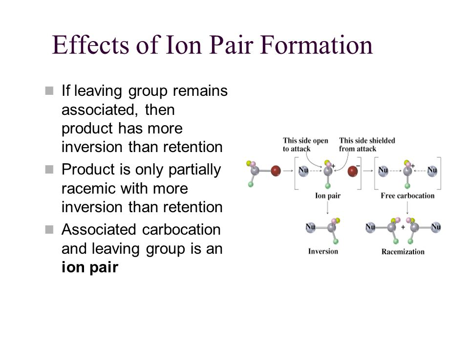 Effects of Ion Pair Formation