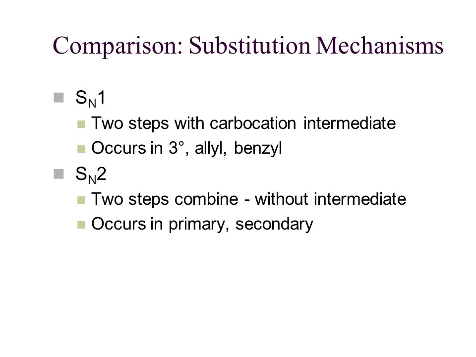 Comparison: Substitution Mechanisms