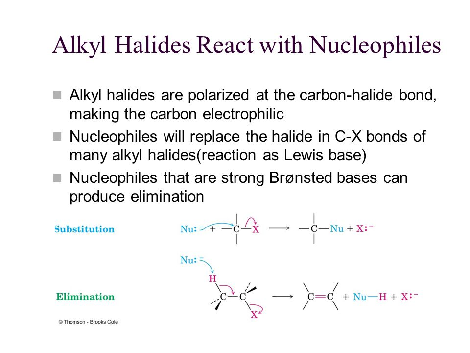 Alkyl Halides React with Nucleophiles
