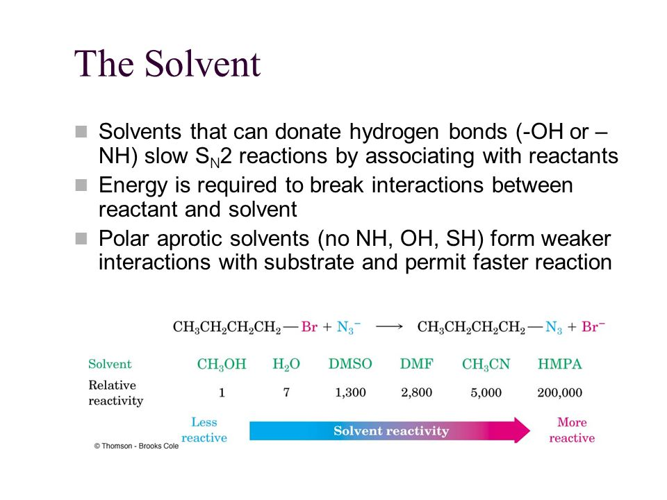 The Solvent Solvents that can donate hydrogen bonds (-OH or –NH) slow SN2 reactions by associating with reactants.