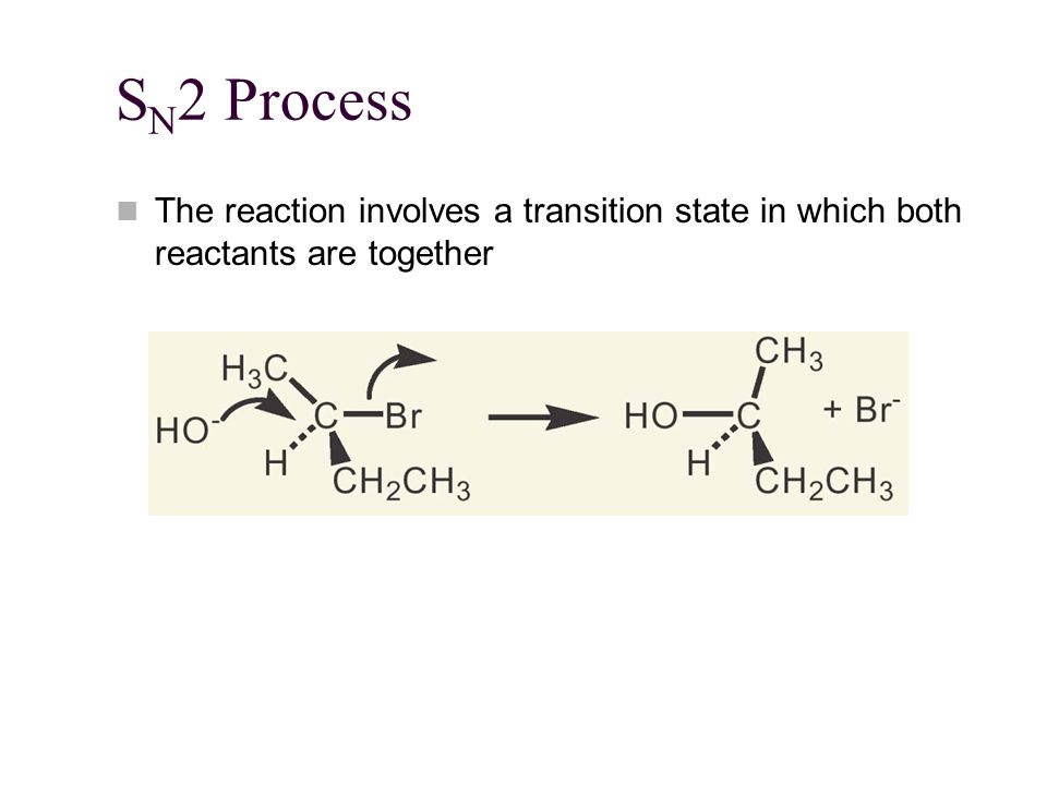 SN2 Process The reaction involves a transition state in which both reactants are together