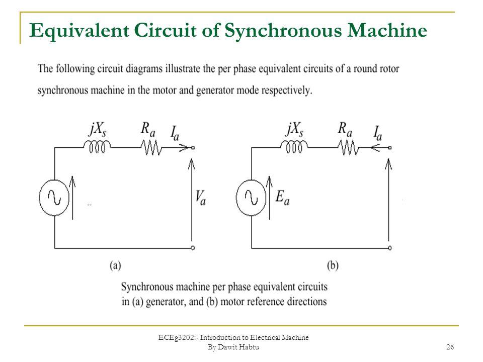 Single phase synchronous motor circuit diagram 4k wiki wallpapers 2018 motor wiring diagram best of fortable synchronous equivalent circuit of synchronous machine sc 1 st slideplayer swarovskicordoba Image collections