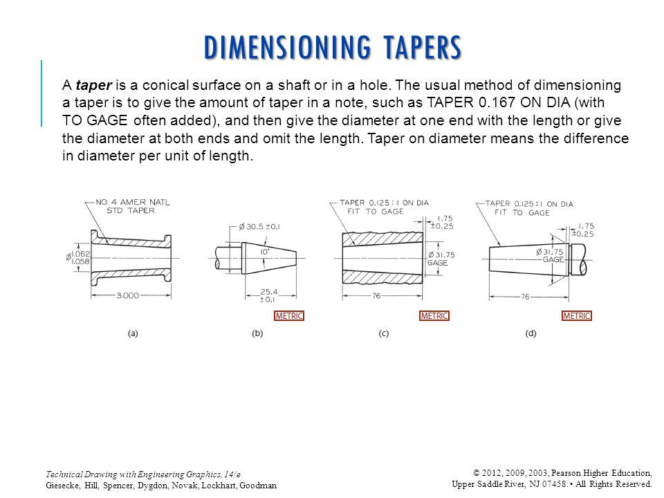 DIMENSIONING TAPERS A taper is a conical surface on a shaft or in a hole. The usual method of dimensioning.