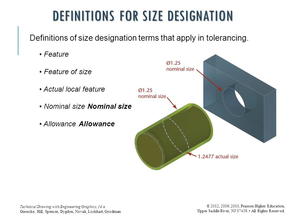 Definitions for Size Designation