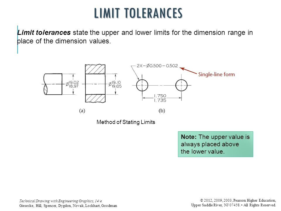 LIMIT TOLERANCES Limit tolerances state the upper and lower limits for the dimension range in. place of the dimension values.