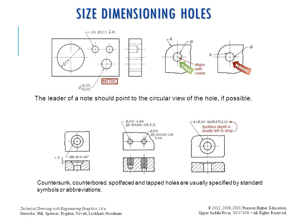 SIZE DIMENSIONING HOLES