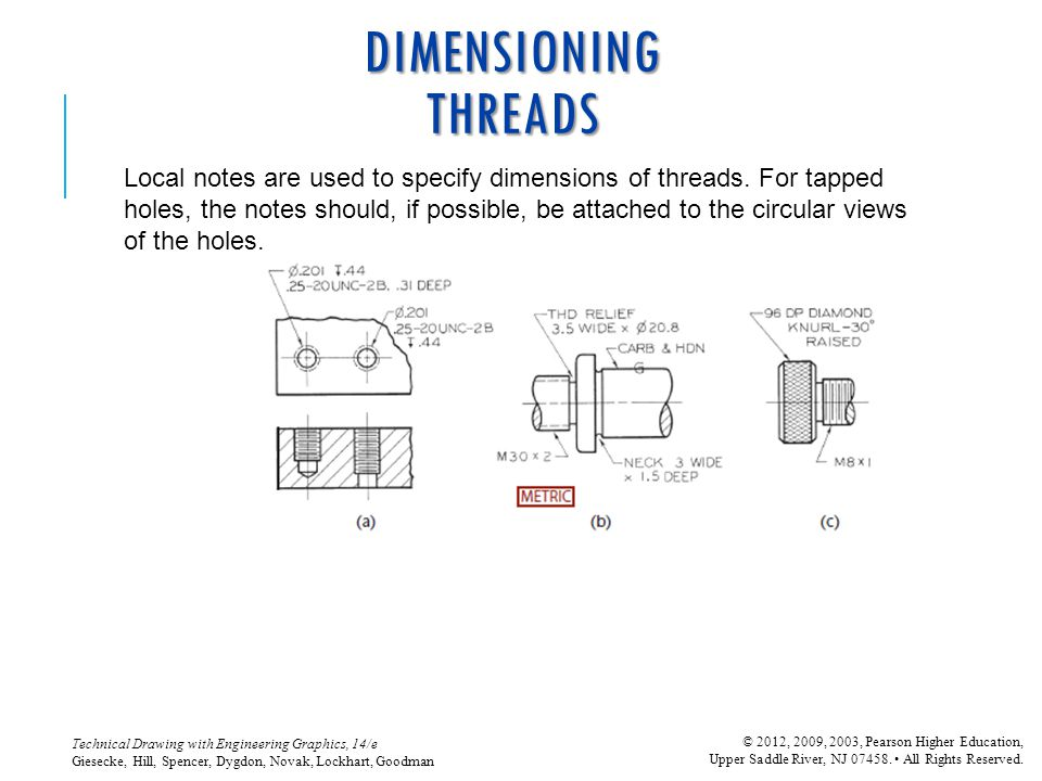 DIMENSIONING THREADS