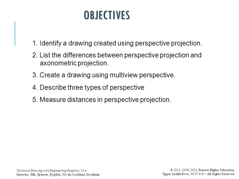 OBJECTIVES 1. Identify a drawing created using perspective projection.