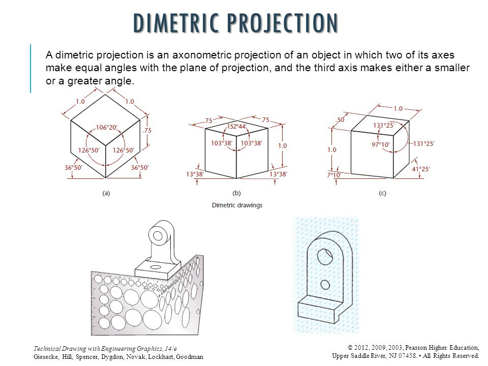 DIMETRIC PROJECTION